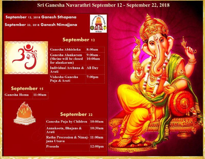 Ganesha Immersion Utsava, Annakoota
